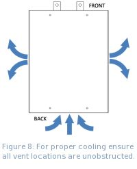 Figure 8: For proper cooling ensure all vent locations are unobstructed.