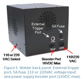 Figure 5: Welder back panel: External trigger port, 5A fuse, 110 or 220VAC voltage input and power supply booster port (16VDC max).
