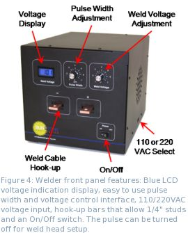 Figure 4:  Welder front panel features: Blue LCD voltage indication display, easy to use pulse width and voltage control interface, 110/220VAC voltage input, hook-up bars that allow 1/4 inch studs and an On/Off switch. The pulse can be turned off for weld head setup.